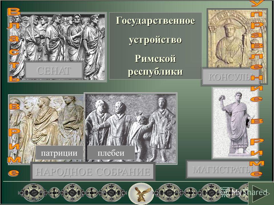 Государственноеустройство Римской республики патрицииплебеи