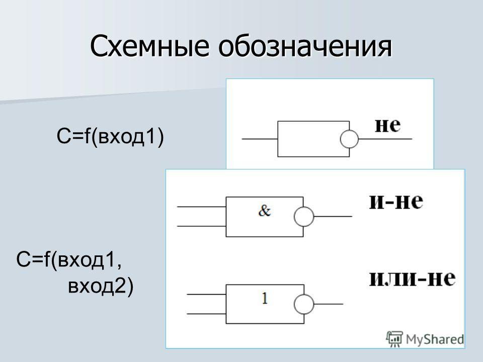 Схемные обозначения С=f(вход1, вход2) С=f(вход1)