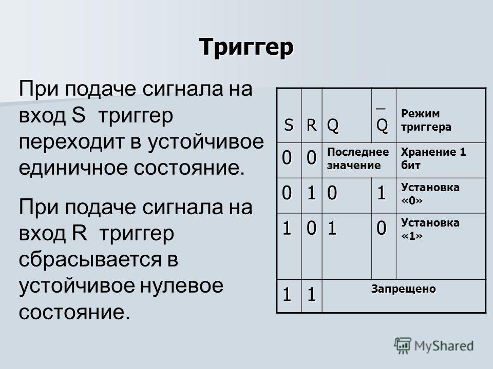 Триггер SRQ_Q Режим триггера 00 Последнее значение Хранение 1 бит 0101 Установка «0» 1010 Установка «1» 11Запрещено При подаче сигнала на вход S триггер переходит в устойчивое единичное состояние. При подаче сигнала на вход R триггер сбрасывается в у
