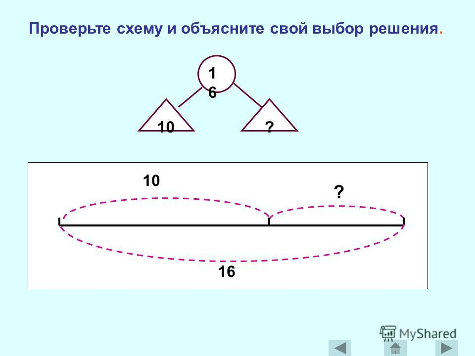 Проверьте схему и объясните свой выбор решения. ? 10 16 1616 ?10