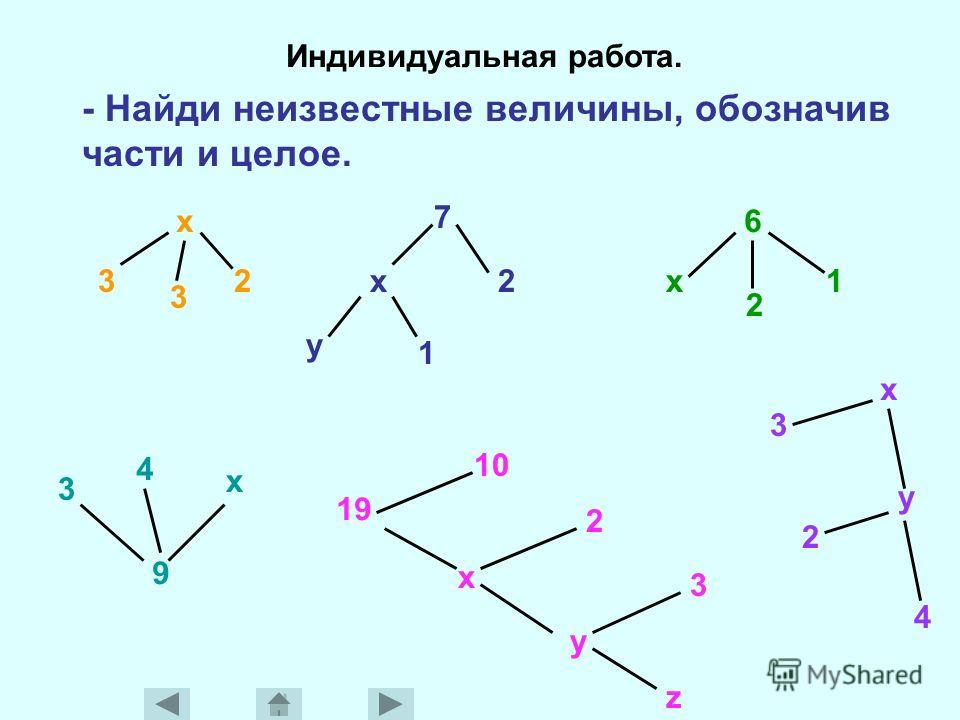Индивидуальная работа. - Найди неизвестные величины, обозначив части и целое. x 3 3 2 9 3 4 x 6 x 2 1 7 2x 1 y 19 x y z 10 2 3 x 3 y 2 4