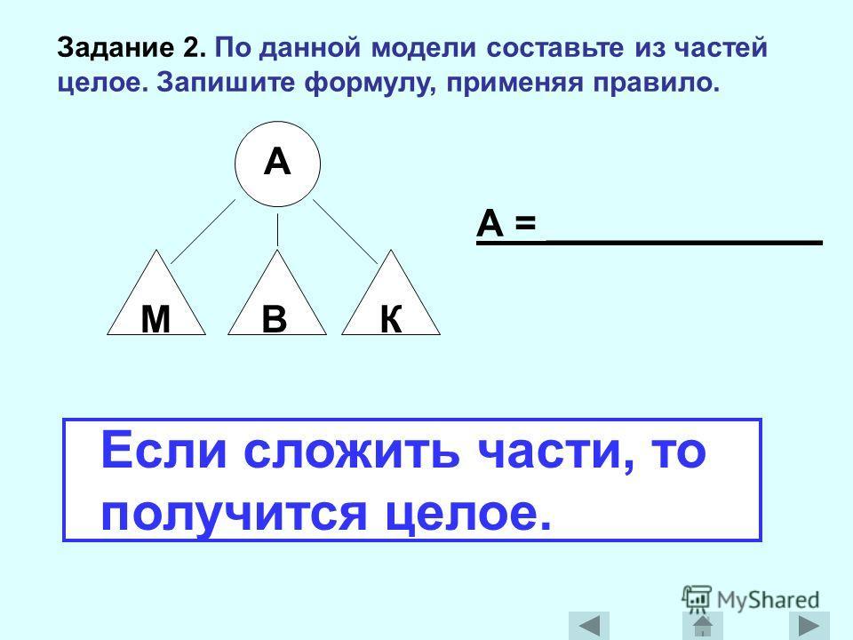 Задание 2. По данной модели составьте из частей целое. Запишите формулу, применяя правило. А МВК А = _____________ Если сложить части, то получится целое.