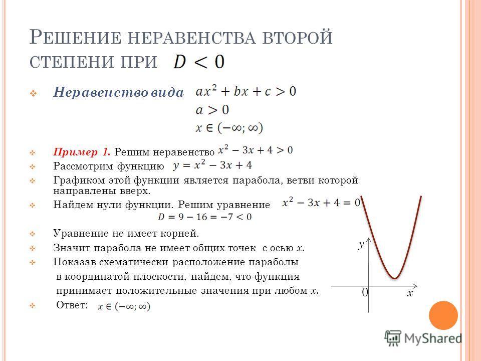 Р ЕШЕНИЕ НЕРАВЕНСТВА ВТОРОЙ СТЕПЕНИ ПРИ Неравенство вида Пример 1. Решим неравенство Рассмотрим функцию Графиком этой функции является парабола, ветви которой направлены вверх. Найдем нули функции. Решим уравнение Уравнение не имеет корней. Значит па