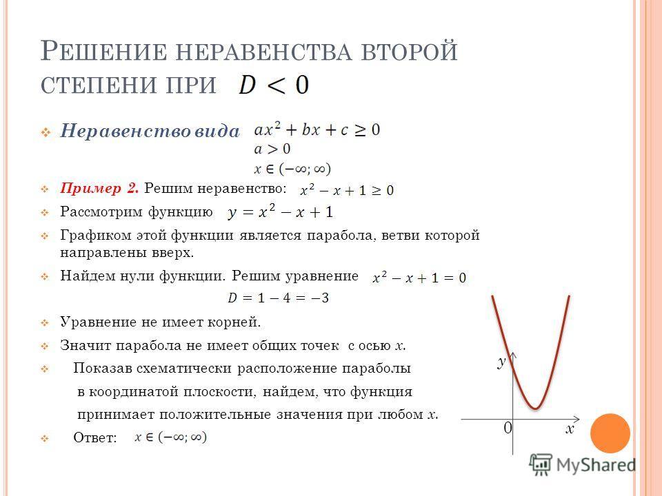 Р ЕШЕНИЕ НЕРАВЕНСТВА ВТОРОЙ СТЕПЕНИ ПРИ Неравенство вида Пример 2. Решим неравенство: Рассмотрим функцию Графиком этой функции является парабола, ветви которой направлены вверх. Найдем нули функции. Решим уравнение Уравнение не имеет корней. Значит п