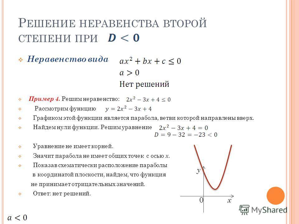 Р ЕШЕНИЕ НЕРАВЕНСТВА ВТОРОЙ СТЕПЕНИ ПРИ Неравенство вида Пример 4. Решим неравенство: Рассмотрим функцию Графиком этой функции является парабола, ветви которой направлены вверх. Найдем нули функции. Решим уравнение Уравнение не имеет корней. Значит п