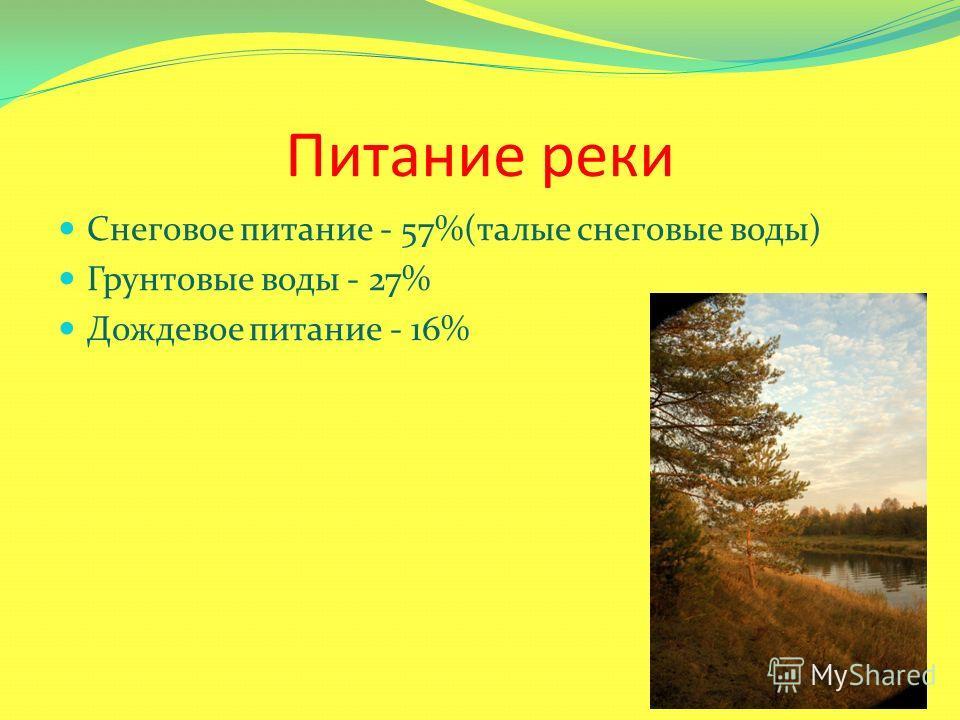 Питание реки Снеговое питание - 57%(талые снеговые воды) Грунтовые воды - 27% Дождевое питание - 16%