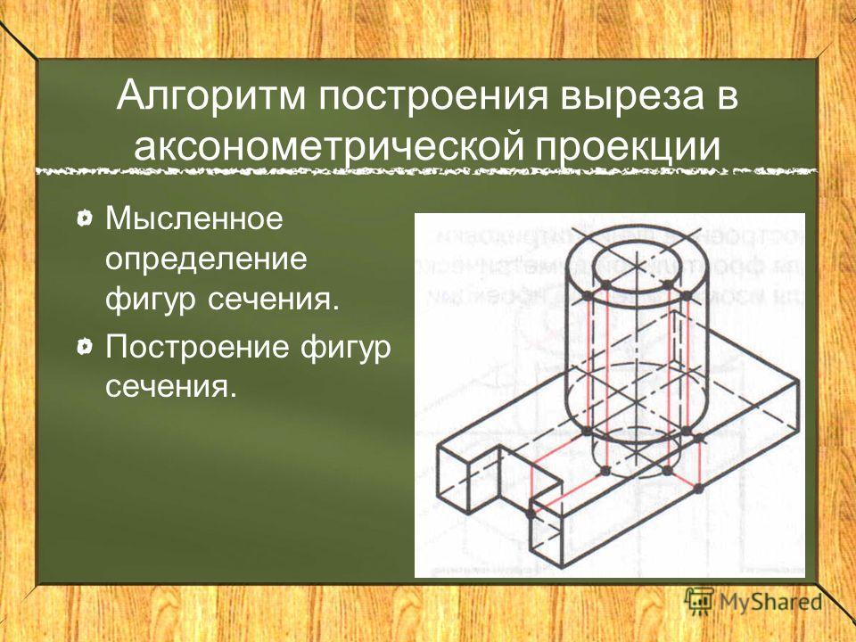 Алгоритм построения выреза в аксонометрической проекции Мысленное определение фигур сечения. Построение фигур сечения.