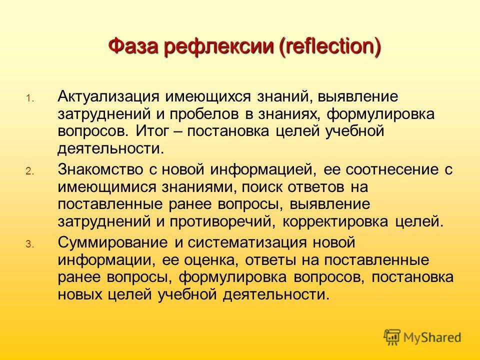 Фаза рефлексии (reflection) Фаза рефлексии (reflection) 1. 1. Актуализация имеющихся знаний, выявление затруднений и пробелов в знаниях, формулировка вопросов. Итог – постановка целей учебной деятельности. 2. 2. Знакомство с новой информацией, ее соо
