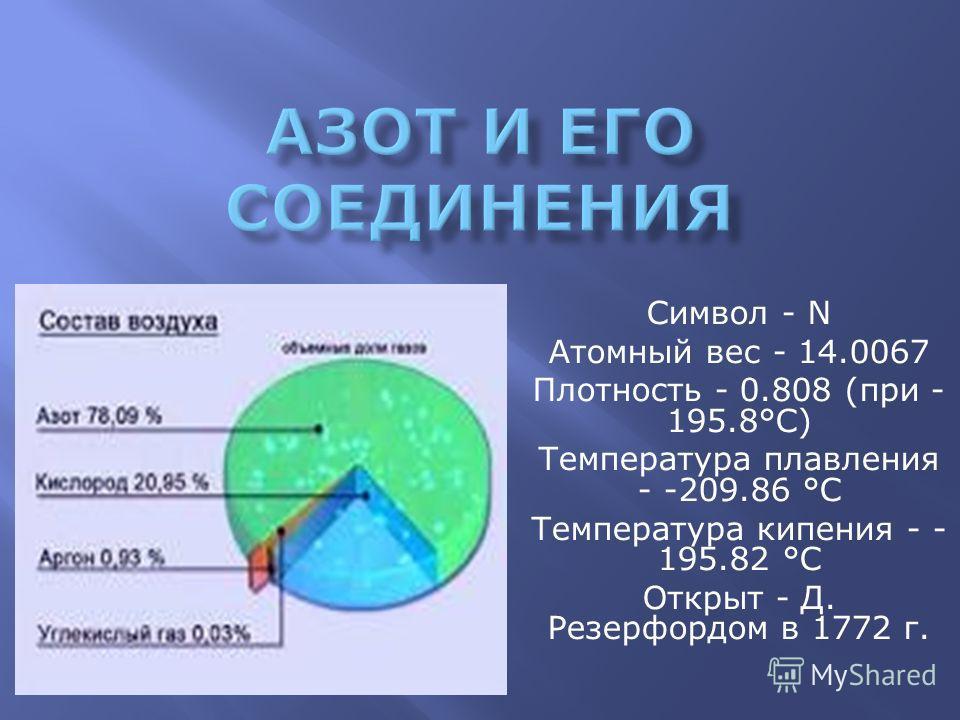 Символ - N Атомный вес - 14.0067 Плотность - 0.808 (при - 195.8°C) Температура плавления - -209.86 °C Температура кипения - - 195.82 °C Открыт - Д. Резерфордом в 1772 г.