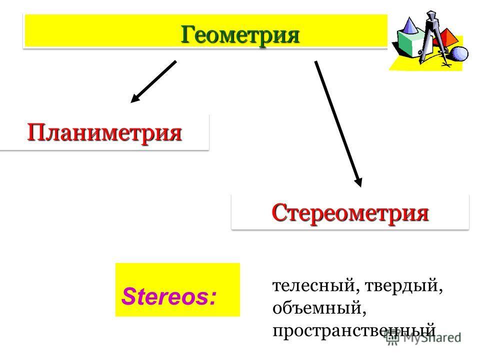 ГеометрияГеометрия ПланиметрияПланиметрия СтереометрияСтереометрия Stereos: телесный, твердый, объемный, пространственный