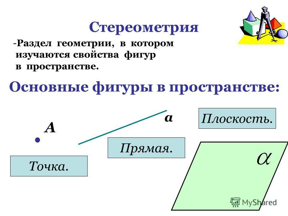 Стереометрия -Р-Раздел геометрии, в котором изучаются свойства фигур в пространстве. Основные фигуры в пространстве: А Точка. а Прямая. Плоскость.