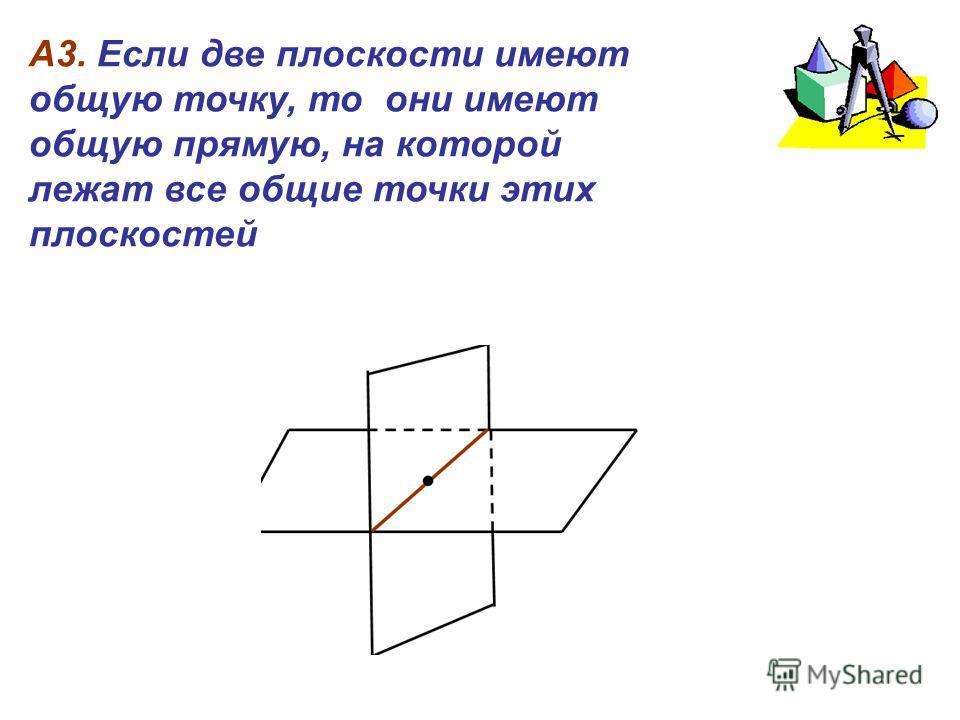 А3. Если две плоскости имеют общую точку, то они имеют общую прямую, на которой лежат все общие точки этих плоскостей