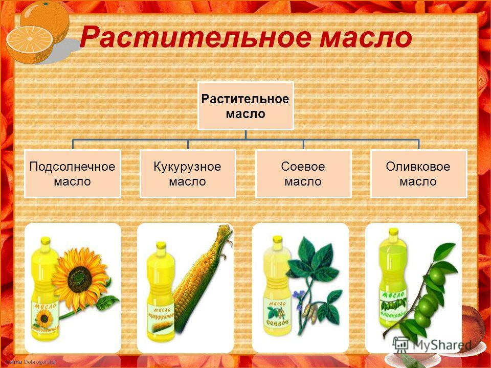 Растительное масло Подсолнечное масло Кукурузное масло Соевое масло Оливковое масло
