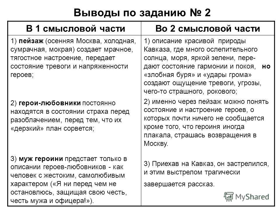 Выводы по заданию 2 В 1 смысловой частиВо 2 смысловой части 1) пейзаж (осенняя Москва, холодная, сумрачная, мокрая) создает мрачное, тягостное настроение, передает состояние тревоги и напряженности героев; 2) герои-любовники постоянно находятся в сос