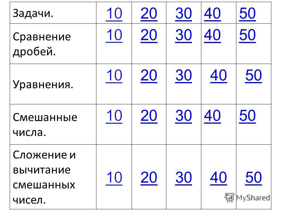 Задачи. 20304050 Сравнение дробей. 20304050 Уравнения. 20304050 Смешанные числа. 20304050 Сложение и вычитание смешанных чисел. 20304050