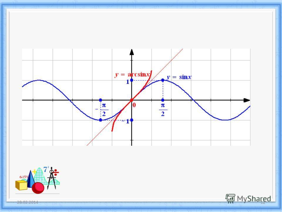 28.02.201411 прямая y=sin x D(y)= E(y)= обратная у= D(y)= E(y)= [-1;1] arcsin x Графики симметричны относительно прямой у=х - ось симметрии