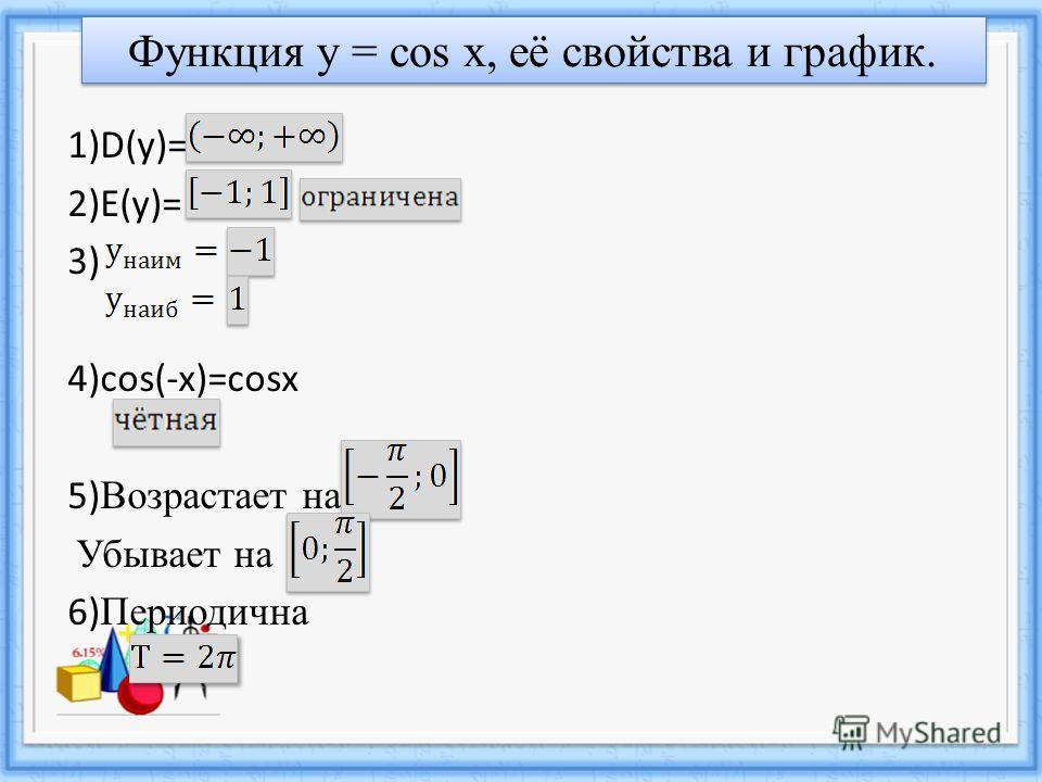 Синусоида у 1 -π/2 π 2π 3π х -π 0 π/2 3π/2 5π/2