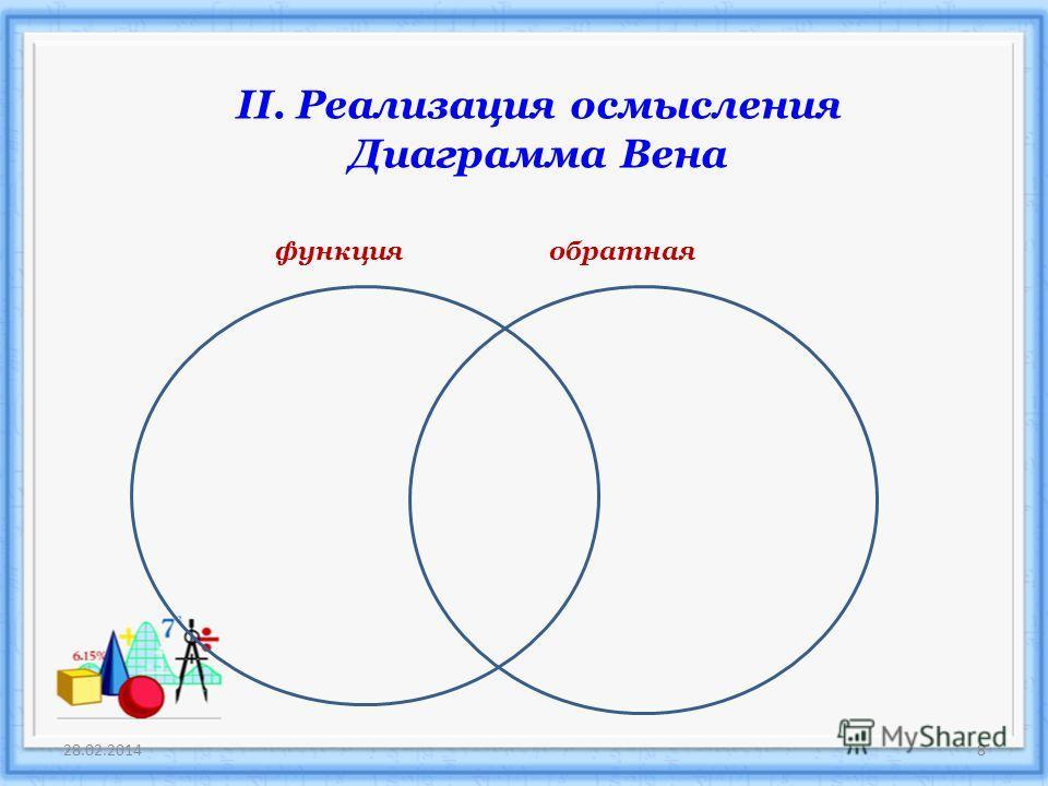 Функция y = tg x, её свойства и график 1.D(y)= 2.E(y)= 3.tg(-x)=-tgx 4. Возрастает на 5. Периодичная 1