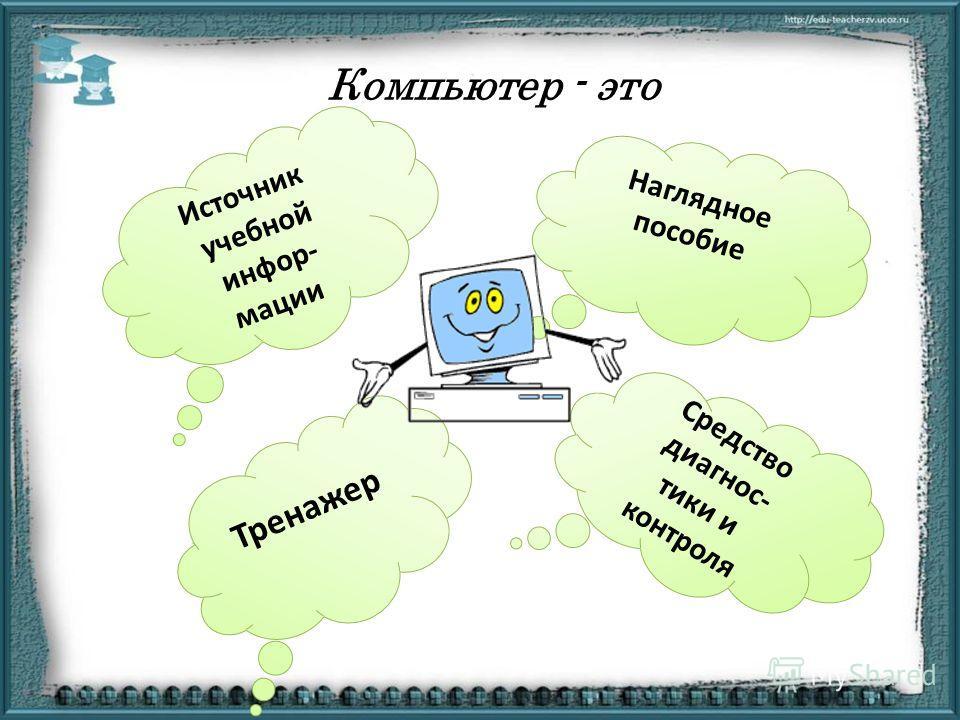 Компьютер - это Источник учебной инфор- мации Наглядное пособие Тренажер Средство диагнос- тики и контроля