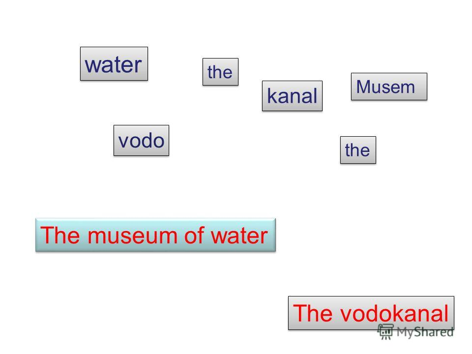 water kanal vodo Musem the The museum of water The vodokanal