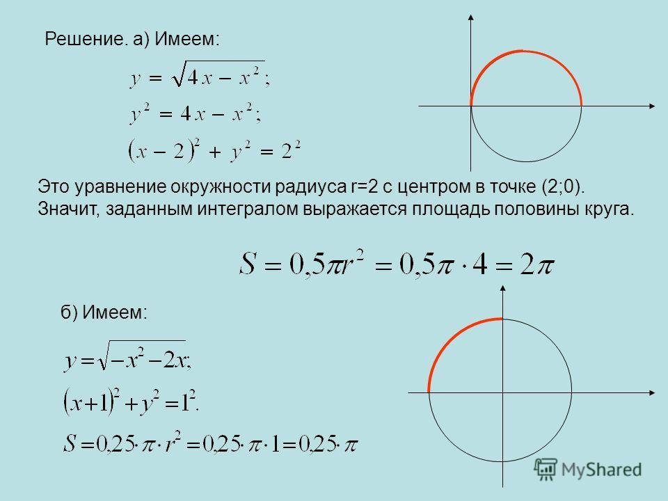 Решение. а) Имеем: Это уравнение окружности радиуса r=2 с центром в точке (2;0). Значит, заданным интегралом выражается площадь половины круга. б) Имеем: