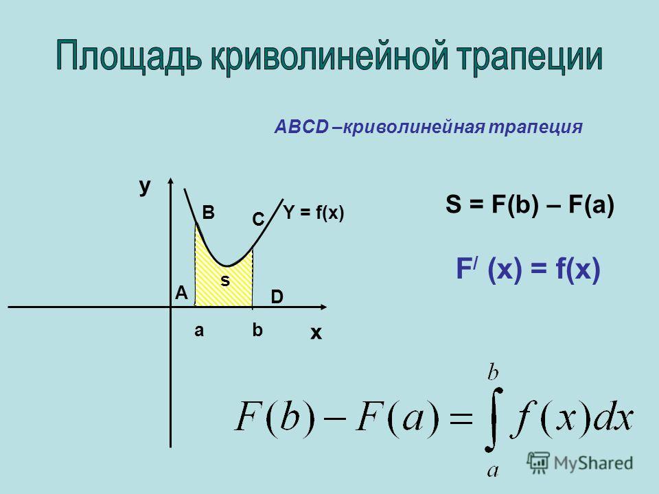 y x B C D A ab Y = f(x) s ABCD –криволинейная трапеция S = F(b) – F(a) F / (x) = f(x)
