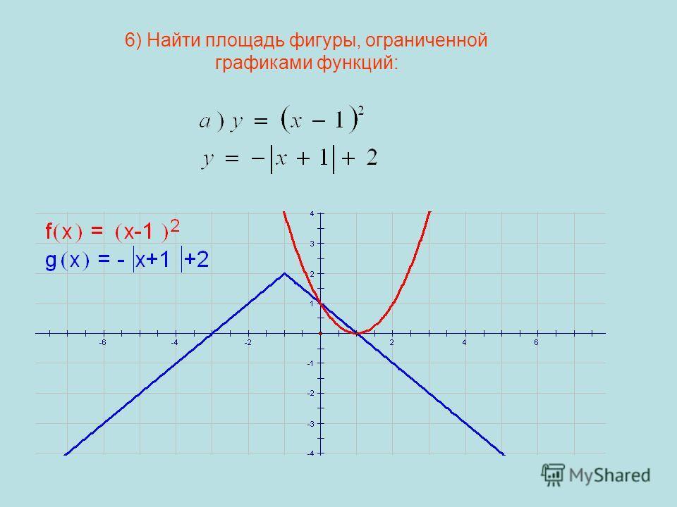 6) Найти площадь фигуры, ограниченной графиками функций: