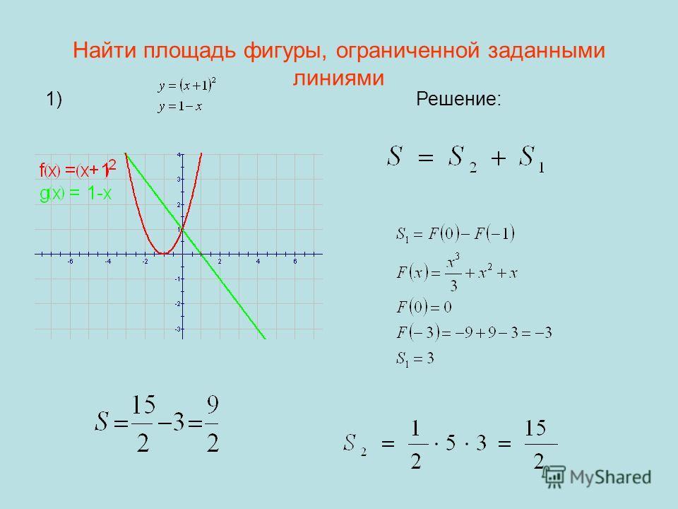 Найти площадь фигуры, ограниченной заданными линиями 1)Решение: