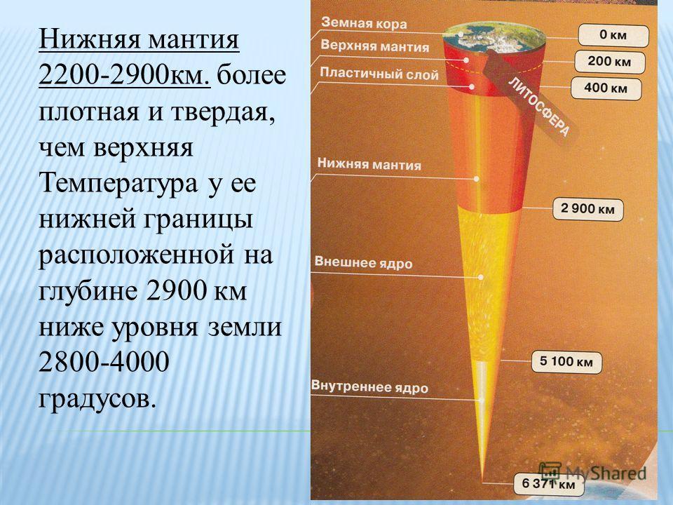 Верхняя мантия 45- 670км. Средняя мантия840- 1700км. Температура 1000-2800градусов. Состав: кремний, алюминий, магний и др. Твердые литосферные плиты как бы скользят по ее расплавленной полужидкой верхней части.