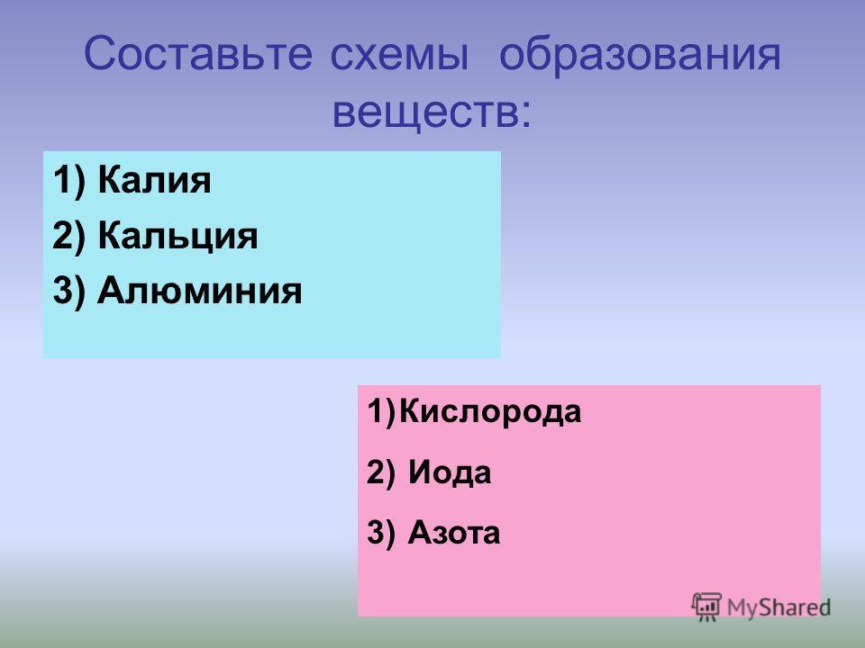 Составьте электронные схемы строения атомов: 1) Калия 2) Кальция 3) Алюминия