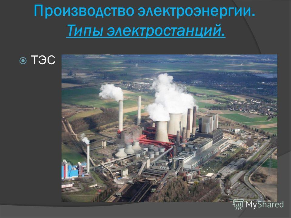 Производство электроэнергии. Типы электростанций. ТЭС