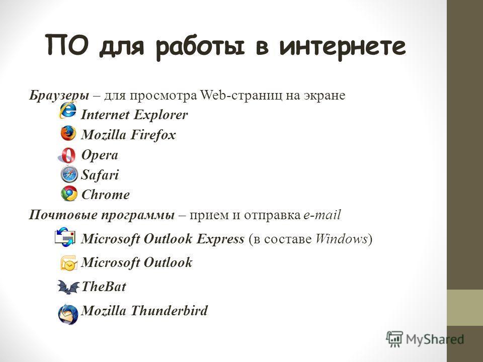 ПО для работы в интернете Браузеры – для просмотра Web-страниц на экране Internet Explorer Mozilla Firefox Opera Safari Chrome Почтовые программы – прием и отправка e-mail Microsoft Outlook Express (в составе Windows) Microsoft Outlook TheBat Mozilla