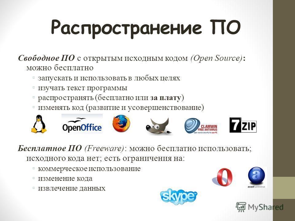 Распространение ПО Свободное ПО с открытым исходным кодом (Open Source): можно бесплатно запускать и использовать в любых целях изучать текст программы распространять (бесплатно или за плату) изменять код (развитие и усовершенствование) Бесплатное ПО