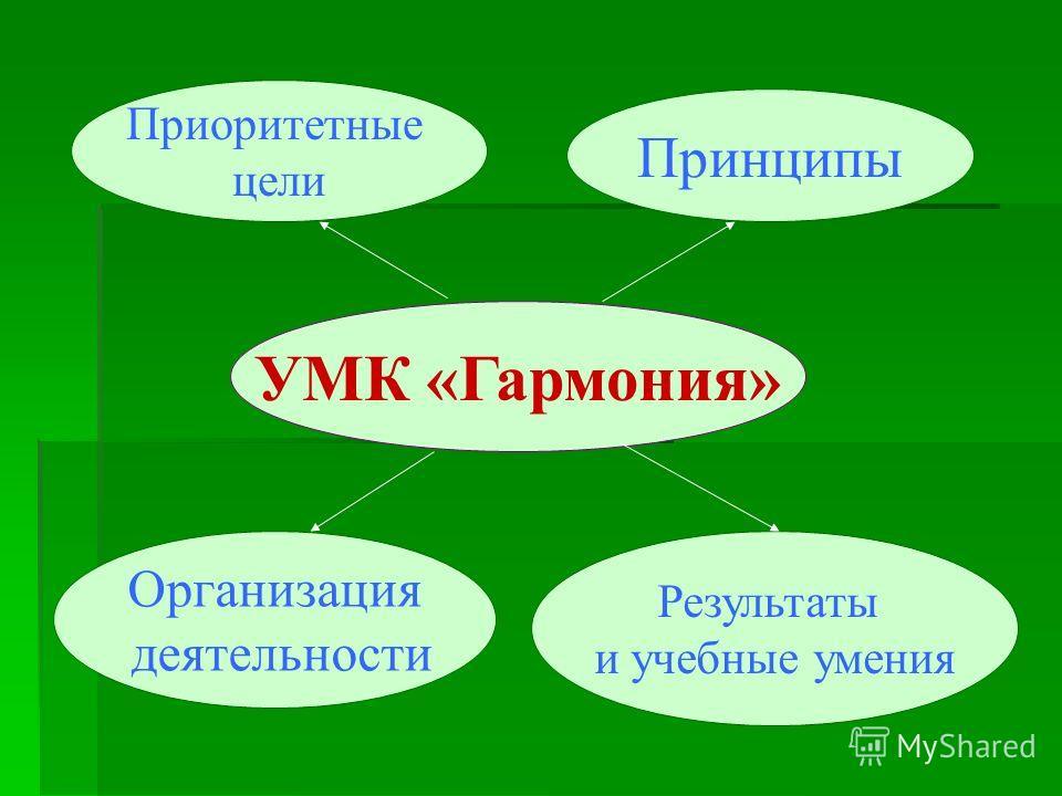 УМК «Гармония» Приоритетные цели Принципы Организация деятельности Результаты и учебные умения