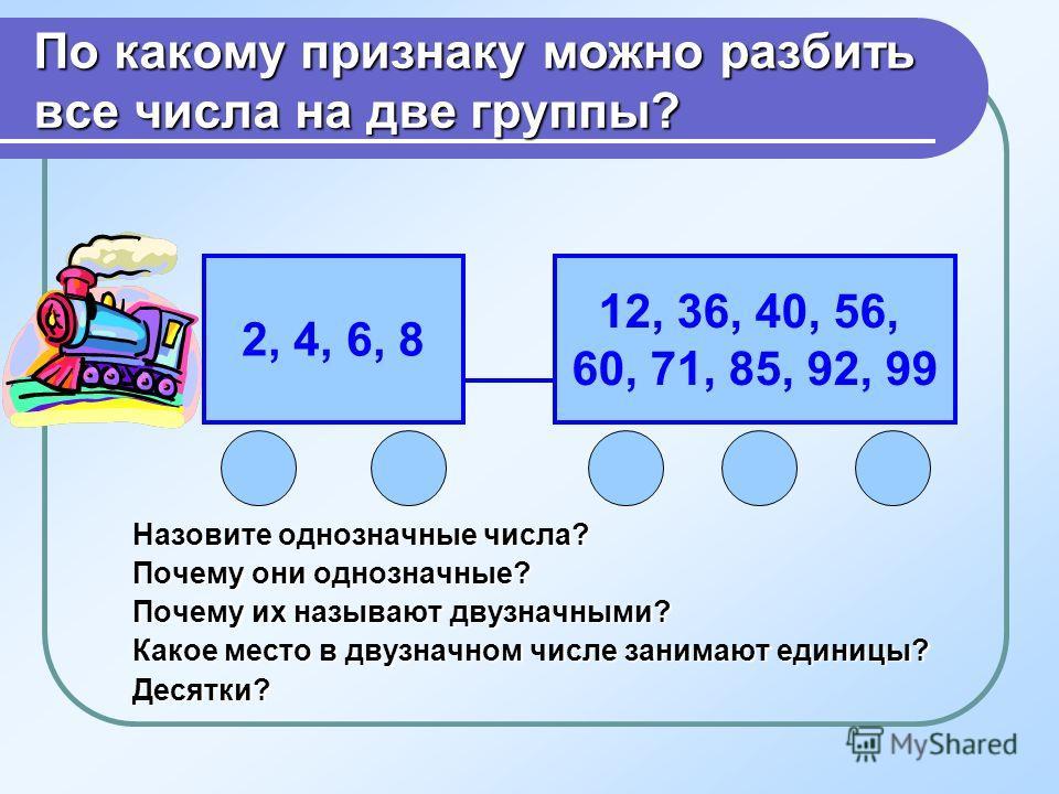 По какому признаку можно разбить все числа на две группы? Назовите однозначные числа? Почему они однозначные? Почему их называют двузначными? Какое место в двузначном числе занимают единицы? Десятки? 2, 4, 6, 8 12, 36, 40, 56, 60, 71, 85, 92, 99