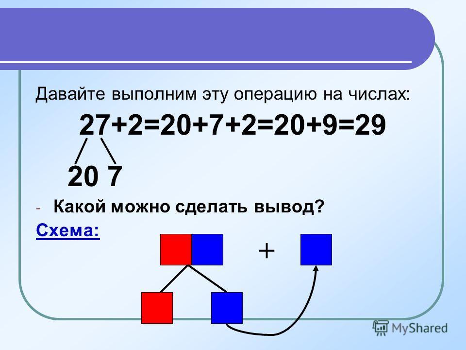 Давайте выполним эту операцию на числах: 27+2=20+7+2=20+9=29 20 7 - Какой можно сделать вывод? Схема: +