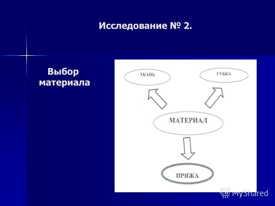 Исследование 2. Выбор материала