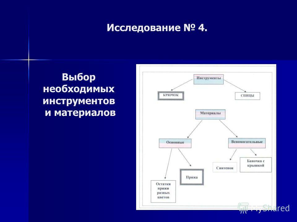 Исследование 4. Выбор необходимых инструментов и материалов