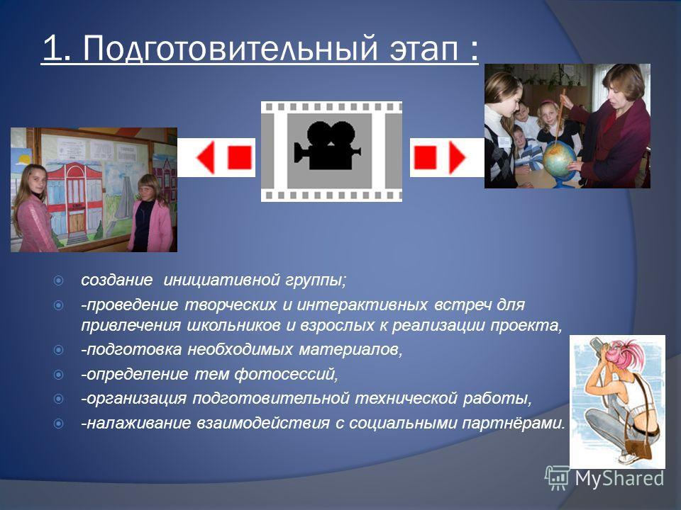 1. Подготовительный этап : создание инициативной группы; -проведение творческих и интерактивных встреч для привлечения школьников и взрослых к реализации проекта, -подготовка необходимых материалов, -определение тем фотосессий, -организация подготови
