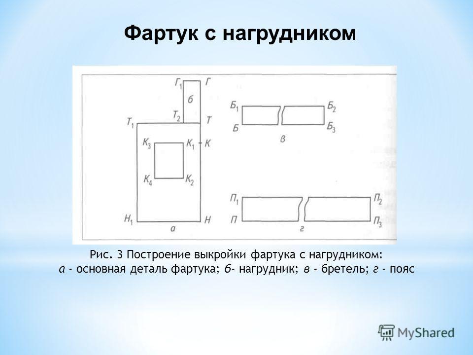 Рис. 3 Построение выкройки фартука с нагрудником: а - основная деталь фартука; б- нагрудник; в - бретель; г - пояс Фартук с нагрудником