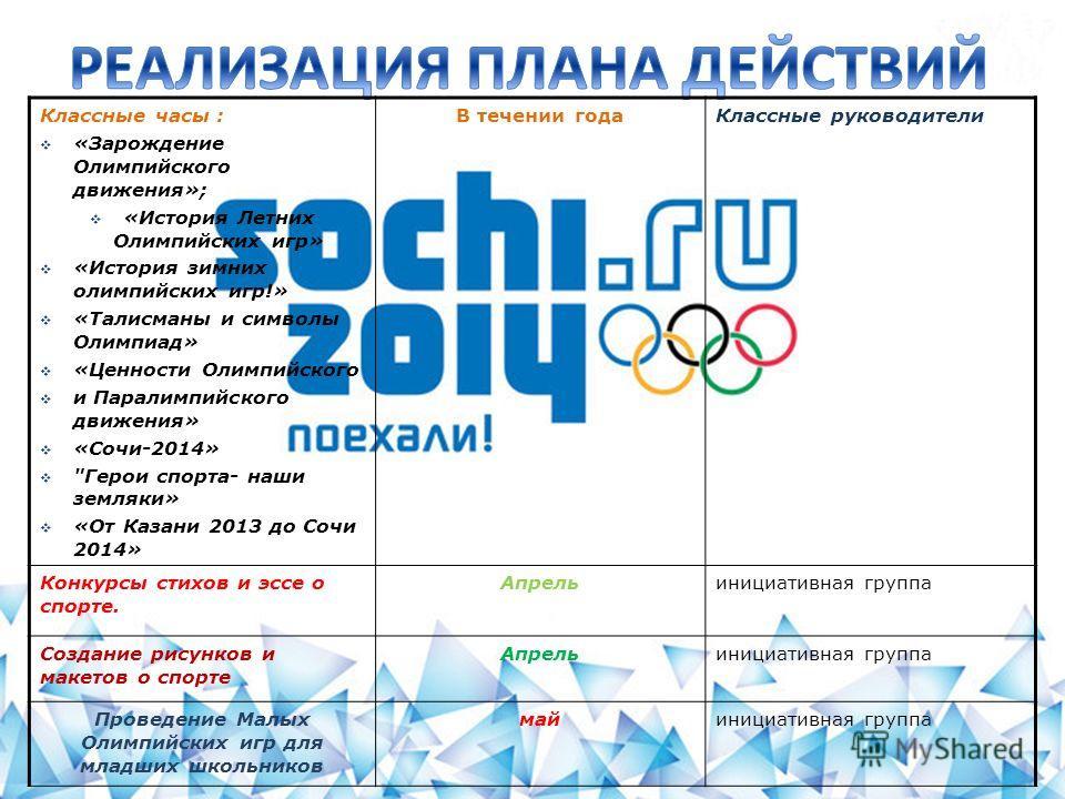 Классные часы : «Зарождение Олимпийского движения»; «История Летних Олимпийских игр» «История зимних олимпийских игр!» «Талисманы и символы Олимпиад» «Ценности Олимпийского и Паралимпийского движения» «Сочи-2014»