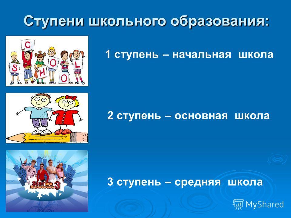 Ступени школьного образования: 1 ступень – начальная школа 2 ступень – основная школа 3 ступень – средняя школа