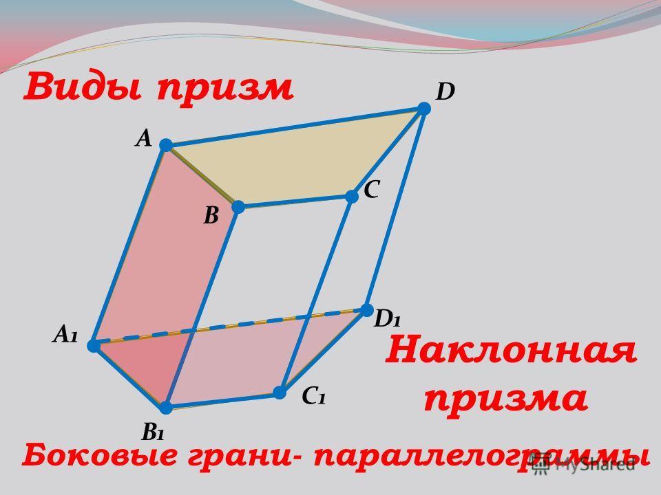 A B C1C1 D A1A1 B1B1 D1D1 C Виды призм Наклонная призма Боковые грани- параллелограммы