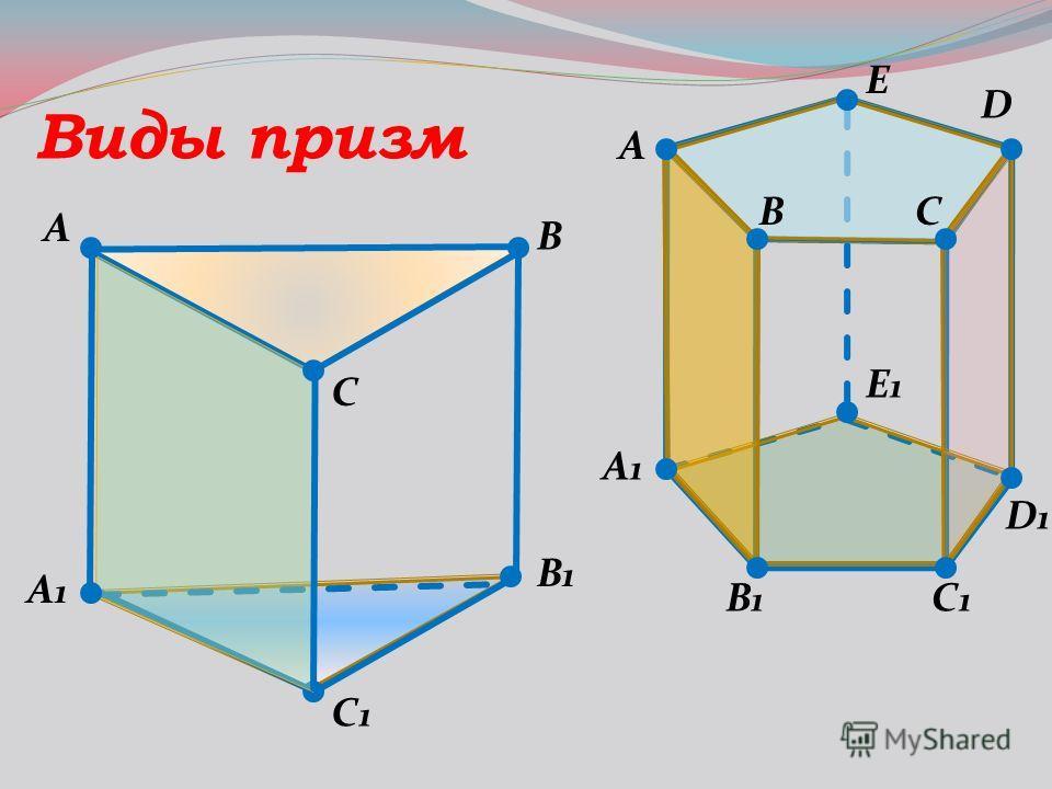A B C1C1 D A1A1 B1B1 D1D1 C Виды призм E A1A1 B B1B1 C C1C1 A E1E1