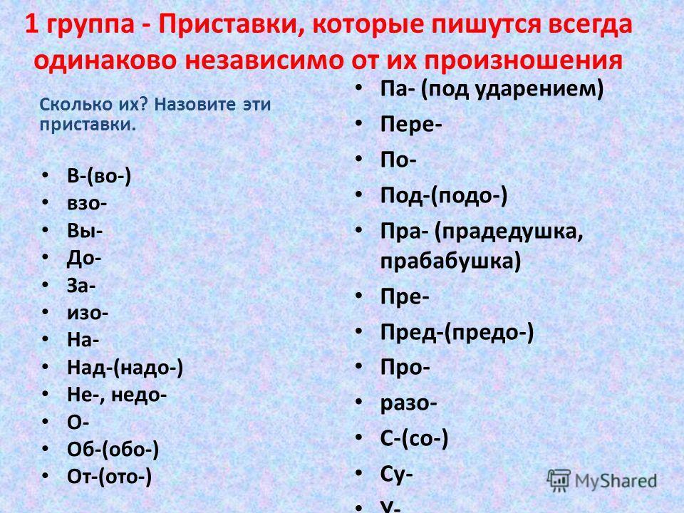 1 группа - Приставки, которые пишутся всегда одинаково независимо от их произношения В-(во-) взо- Вы- До- За- изо- На- Над-(надо-) Не-, недо- О- Об-(обо-) От-(ото-) Па- (под ударением) Пере- По- Под-(подо-) Пра- (прадедушка, прабабушка) Пре- Пред-(пр
