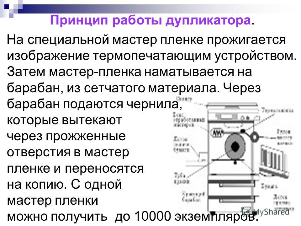 Принцип работы дупликатора. На специальной мастер пленке прожигается изображение термопечатающим устройством. Затем мастер-пленка наматывается на барабан, из сетчатого материала. Через барабан подаются чернила, которые вытекают через прожженные отвер