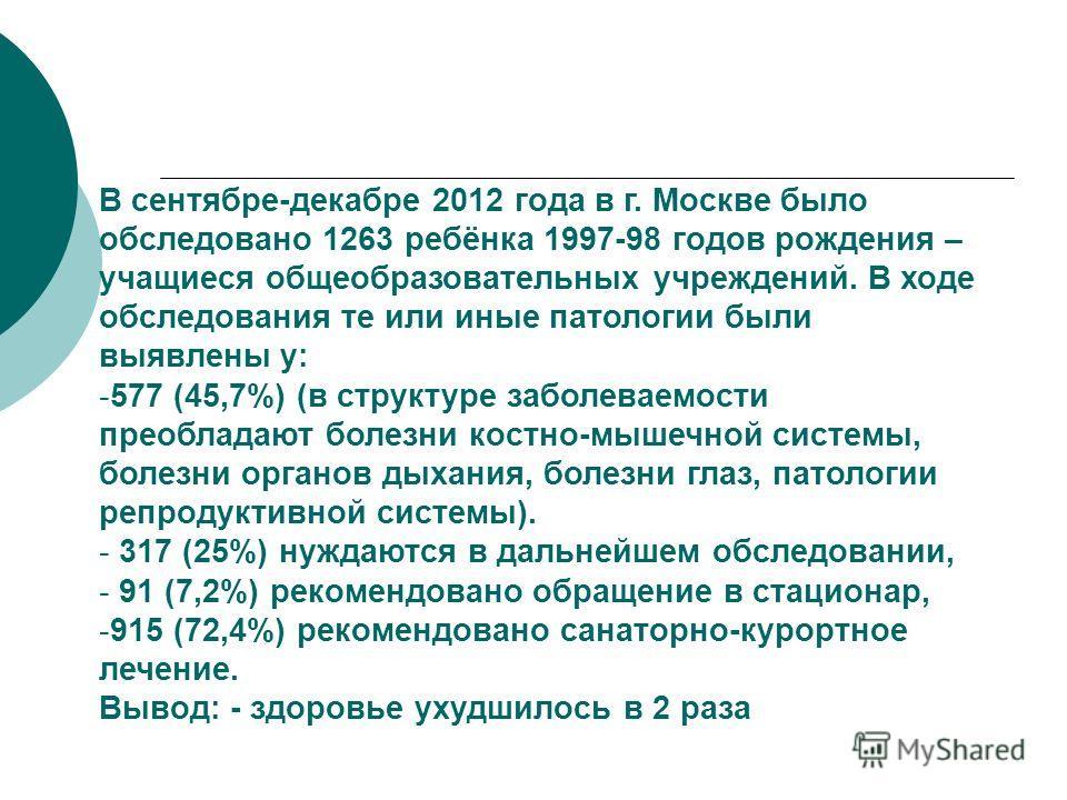 В сентябре-декабре 2012 года в г. Москве было обследовано 1263 ребёнка 1997-98 годов рождения – учащиеся общеобразовательных учреждений. В ходе обследования те или иные патологии были выявлены у: -577 (45,7%) (в структуре заболеваемости преобладают б