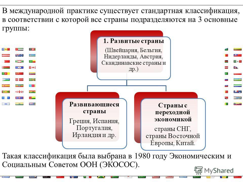В международной практике существует стандартная классификация, в соответствии с которой все страны подразделяются на 3 основные группы: Такая классификация была выбрана в 1980 году Экономическим и Социальным Советом ООН (ЭКОСОС). 1. Развитые страны (