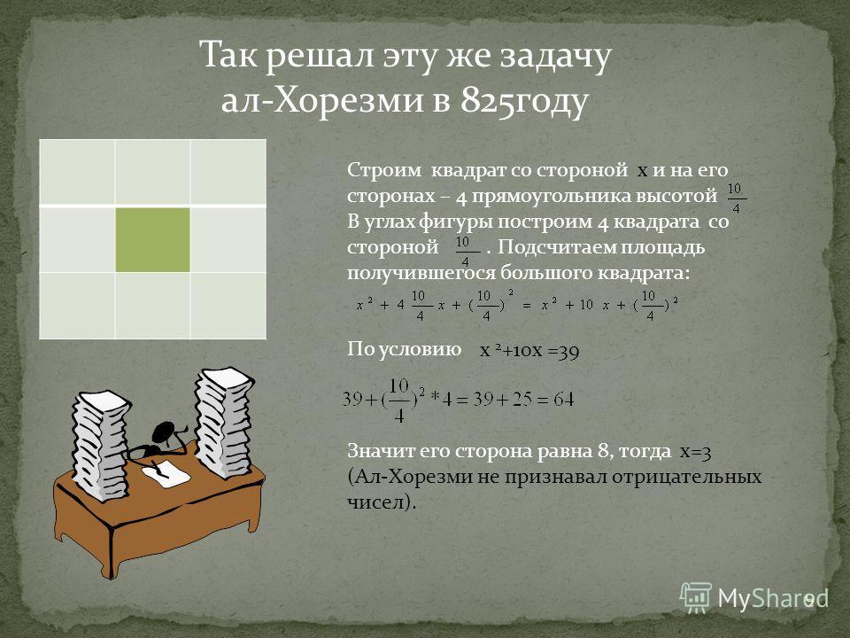 9 Так решал эту же задачу ал-Хорезми в 825году Строим квадрат со стороной х и на его сторонах – 4 прямоугольника высотой В углах фигуры построим 4 квадрата со стороной. Подсчитаем площадь получившегося большого квадрата: По условию Значит его сторона