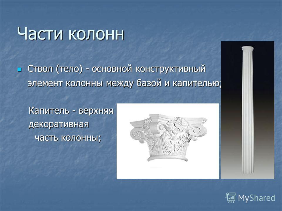 Части колонн Ствол (тело) - основной конструктивный элемент колонны между базой и капителью; Ствол (тело) - основной конструктивный элемент колонны между базой и капителью; Капитель - верхняя Капитель - верхняя декоративная декоративная часть колонны